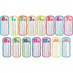 Scholastic 2 - 3 Times Table Bulletin Board 565364