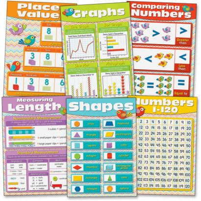 Carson-Dellosa Chevron Math Skills Bulletin Board Set 110257