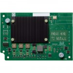 Cisco Crypto Card Management for Blade Servers UCSB-MEZ-INT8955=