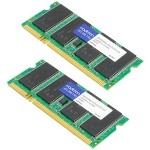 FACTORY APPROVED 256MB DRAM F/CISCO 3800 MEM3800-256U512D-AO