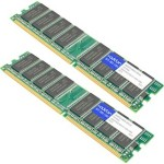 Factory Approved 2GB DRAM F/Cisco ASA 5520 ASA5520-MEM-2GB-AO