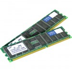 Factory Approved 2GB DRAM F/Cisco ASA 5540 ASA5540-MEM-2GB-AO