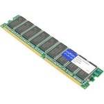 FACTORY APPROVED 512MB DRAM F/CISCO 2811 MEM2811-256U768D-AO
