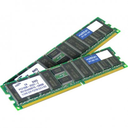 Factory Approved 512MB DRAM F/Cisco ASA 5510 ASA5510-MEM-512-AO